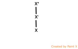 XBar2