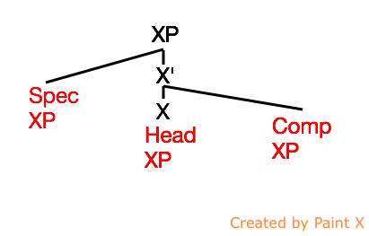 X'basic